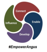 Angus Third Sector Collaborative